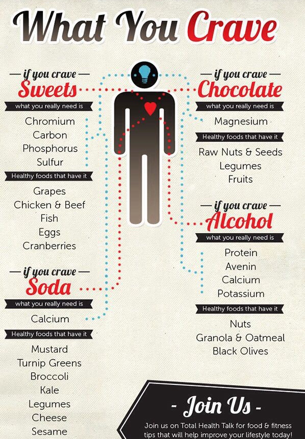 symptoms for low testosterone