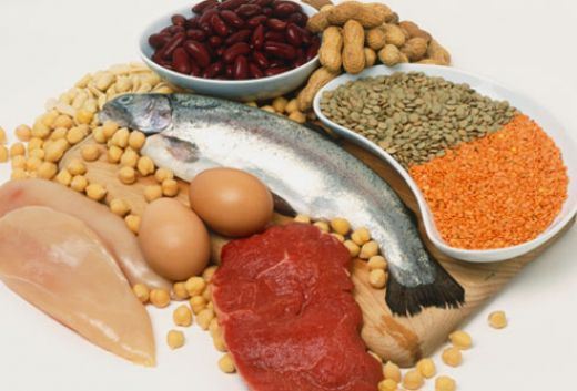 How Much Protein Should You Eat Per Day The Art Of Unity